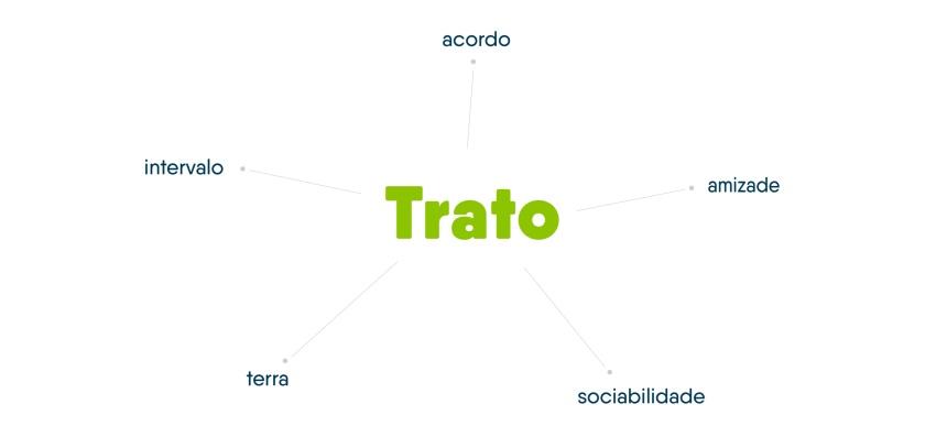 idvisual_trato0011