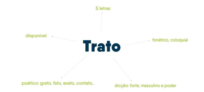 idvisual_trato0012